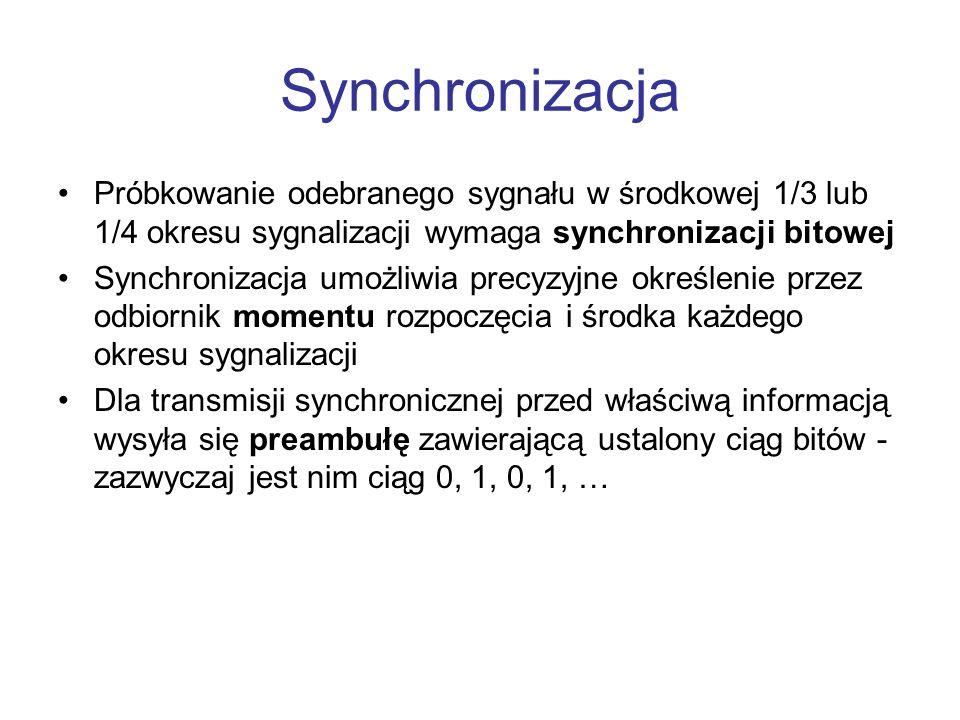 Synchronizacja Próbkowanie odebranego sygnału w środkowej 1/3 lub 1/4 okresu sygnalizacji wymaga synchronizacji bitowej Synchronizacja umożliwia precy