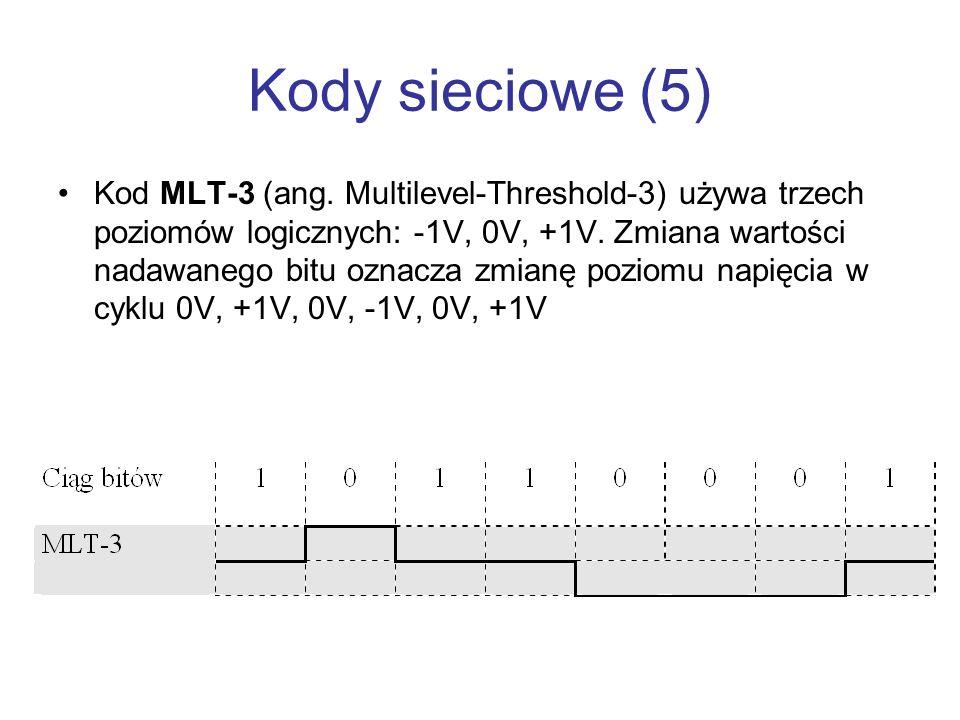 Kody sieciowe (5) Kod MLT-3 (ang. Multilevel-Threshold-3) używa trzech poziomów logicznych: -1V, 0V, +1V. Zmiana wartości nadawanego bitu oznacza zmia