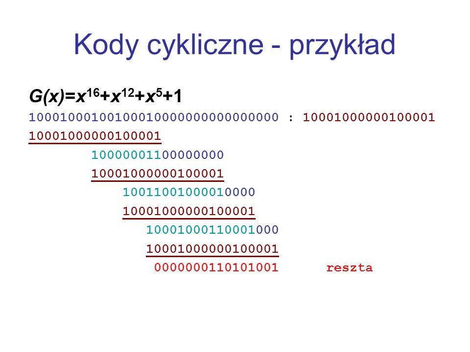 Kody cykliczne - przykład G(x)=x 16 +x 12 +x 5 +1 10001000100100010000000000000000 : 10001000000100001 10001000000100001 10000001100000000 10001000000