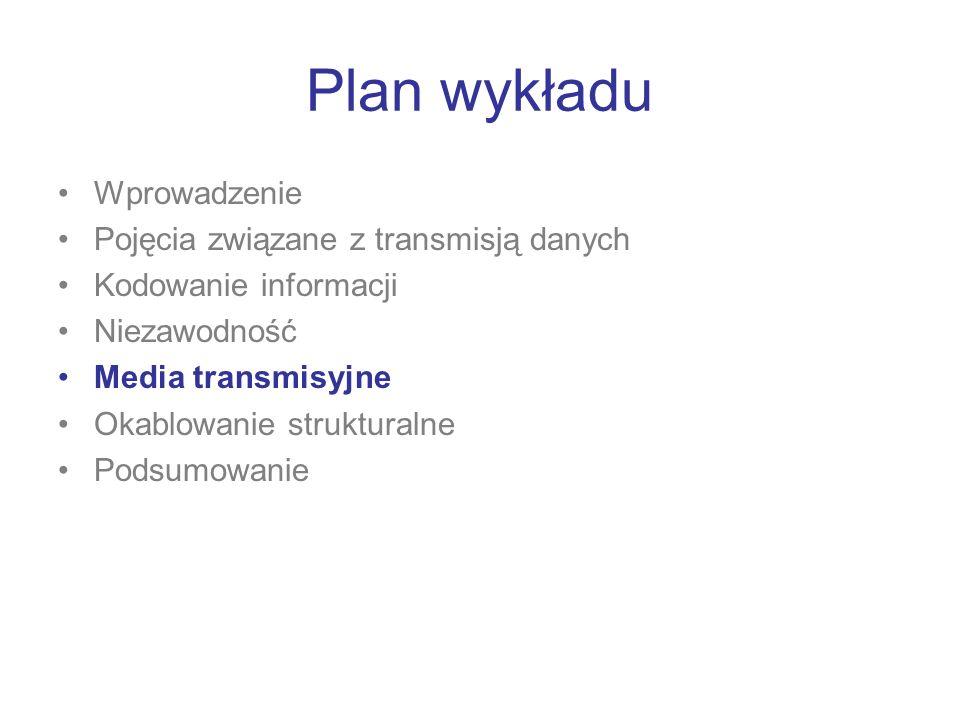 Plan wykładu Wprowadzenie Pojęcia związane z transmisją danych Kodowanie informacji Niezawodność Media transmisyjne Okablowanie strukturalne Podsumowa