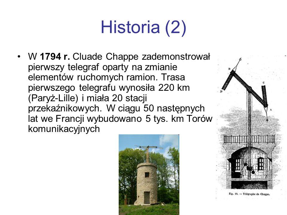 Historia (2) W 1794 r. Cluade Chappe zademonstrował pierwszy telegraf oparty na zmianie elementów ruchomych ramion. Trasa pierwszego telegrafu wynosił