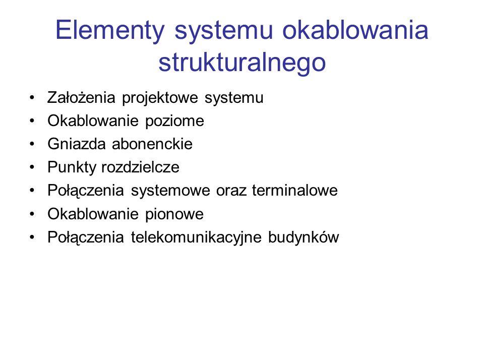 Elementy systemu okablowania strukturalnego Założenia projektowe systemu Okablowanie poziome Gniazda abonenckie Punkty rozdzielcze Połączenia systemow