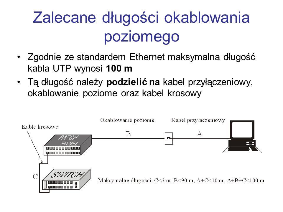 Zalecane długości okablowania poziomego Zgodnie ze standardem Ethernet maksymalna długość kabla UTP wynosi 100 m Tą długość należy podzielić na kabel