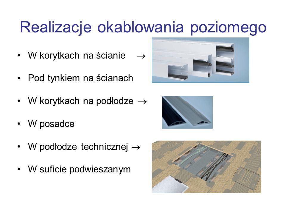 Realizacje okablowania poziomego W korytkach na ścianie Pod tynkiem na ścianach W korytkach na podłodze W posadce W podłodze technicznej W suficie pod