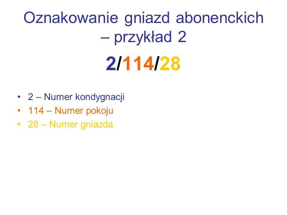 Oznakowanie gniazd abonenckich – przykład 2 2/114/28 2 – Numer kondygnacji 114 – Numer pokoju 28 – Numer gniazda