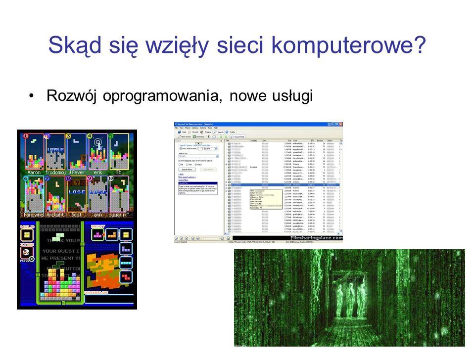 Skąd się wzięły sieci komputerowe? Rozwój oprogramowania, nowe usługi