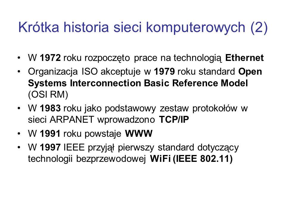 Krótka historia sieci komputerowych (2) W 1972 roku rozpoczęto prace na technologią Ethernet Organizacja ISO akceptuje w 1979 roku standard Open Systems Interconnection Basic Reference Model (OSI RM) W 1983 roku jako podstawowy zestaw protokołów w sieci ARPANET wprowadzono TCP/IP W 1991 roku powstaje WWW W 1997 IEEE przyjął pierwszy standard dotyczący technologii bezprzewodowej WiFi (IEEE 802.11)