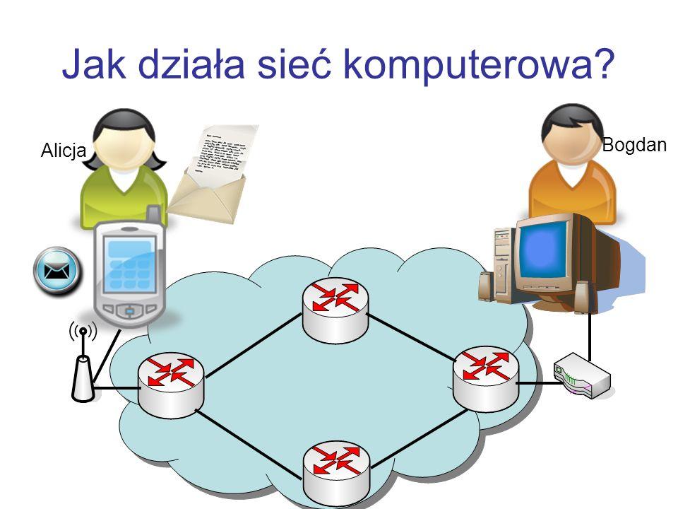 Jak działa sieć komputerowa? Bogdan Alicja
