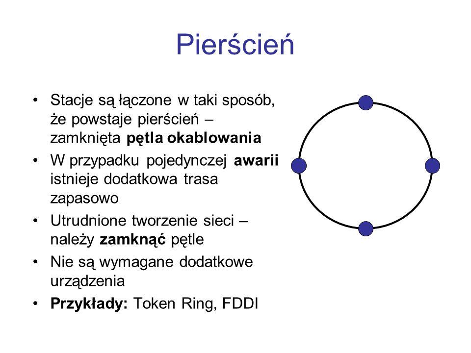 Pierścień Stacje są łączone w taki sposób, że powstaje pierścień – zamknięta pętla okablowania W przypadku pojedynczej awarii istnieje dodatkowa trasa zapasowo Utrudnione tworzenie sieci – należy zamknąć pętle Nie są wymagane dodatkowe urządzenia Przykłady: Token Ring, FDDI