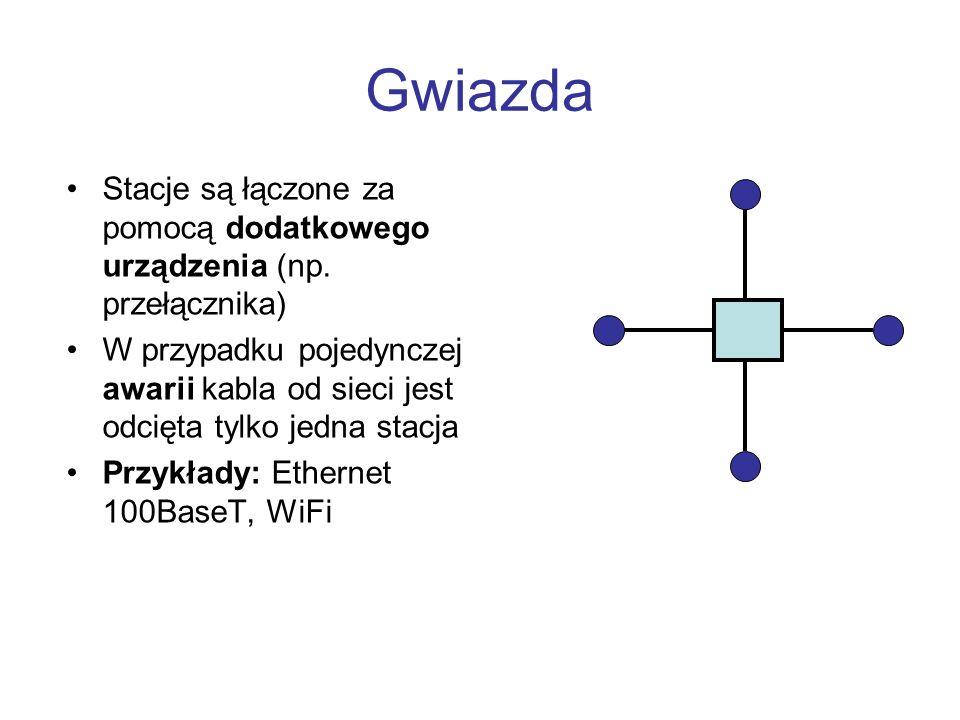Gwiazda Stacje są łączone za pomocą dodatkowego urządzenia (np.
