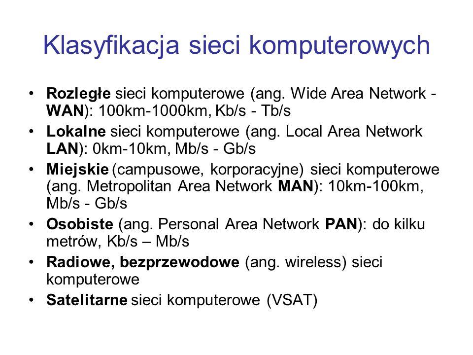 Klasyfikacja sieci komputerowych Rozległe sieci komputerowe (ang.