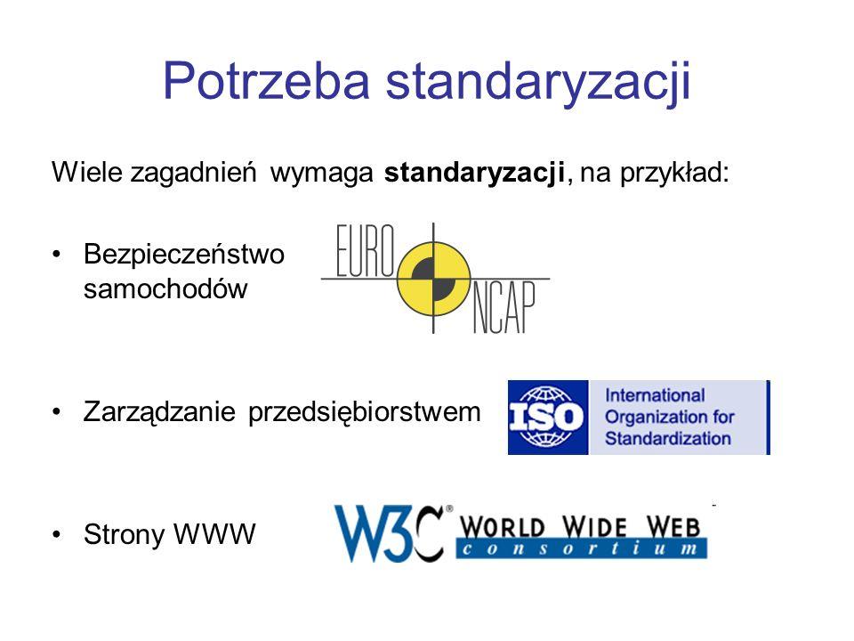 Potrzeba standaryzacji Wiele zagadnień wymaga standaryzacji, na przykład: Bezpieczeństwo samochodów Zarządzanie przedsiębiorstwem Strony WWW
