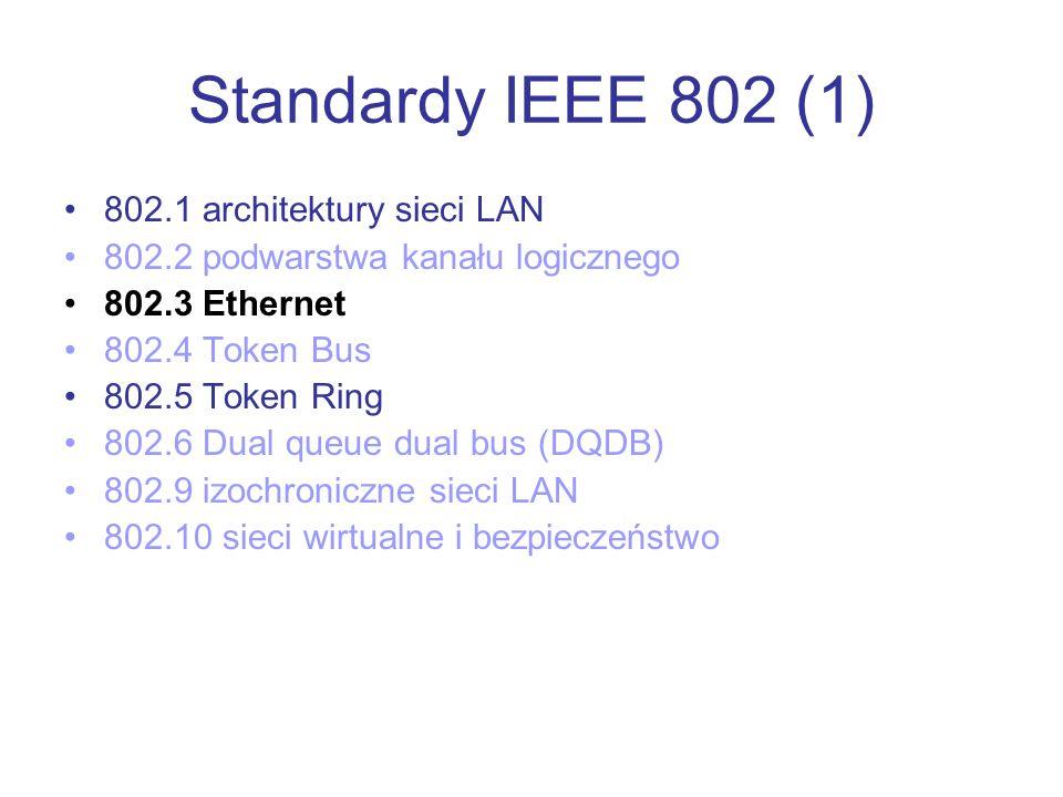 Standardy IEEE 802 (1) 802.1 architektury sieci LAN 802.2 podwarstwa kanału logicznego 802.3 Ethernet 802.4 Token Bus 802.5 Token Ring 802.6 Dual queue dual bus (DQDB) 802.9 izochroniczne sieci LAN 802.10 sieci wirtualne i bezpieczeństwo