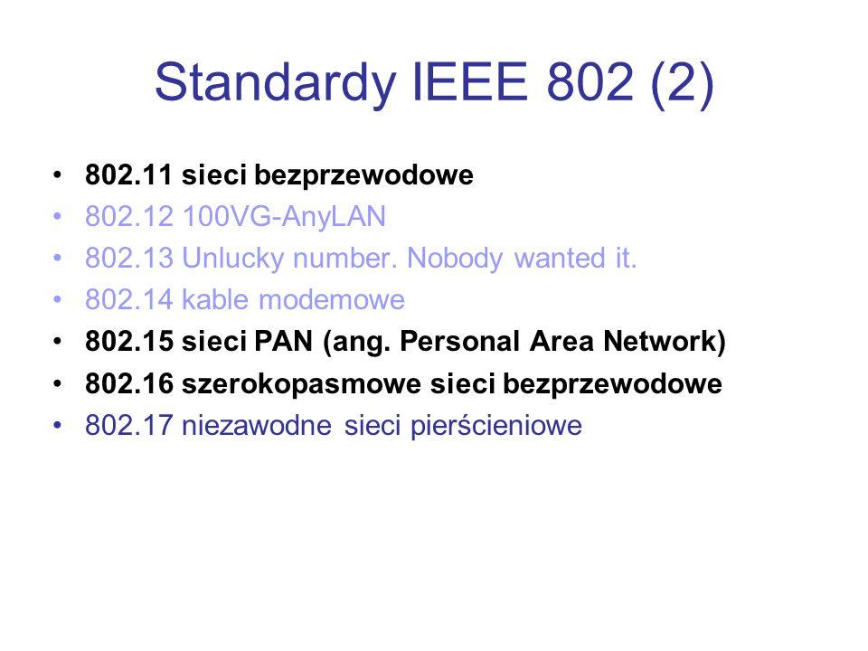 Standardy IEEE 802 (2) 802.11 sieci bezprzewodowe 802.12 100VG-AnyLAN 802.13 Unlucky number.
