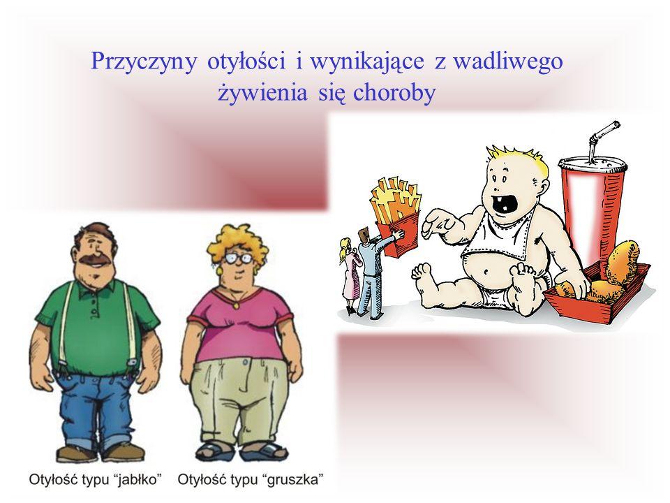 Przyczyny otyłości i wynikające z wadliwego żywienia się choroby