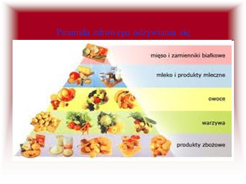 Piramida zdrowego odżywiania się