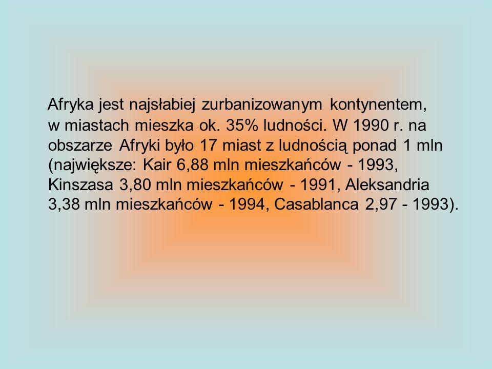 Afryka jest najsłabiej zurbanizowanym kontynentem, w miastach mieszka ok. 35% ludności. W 1990 r. na obszarze Afryki było 17 miast z ludnością ponad 1