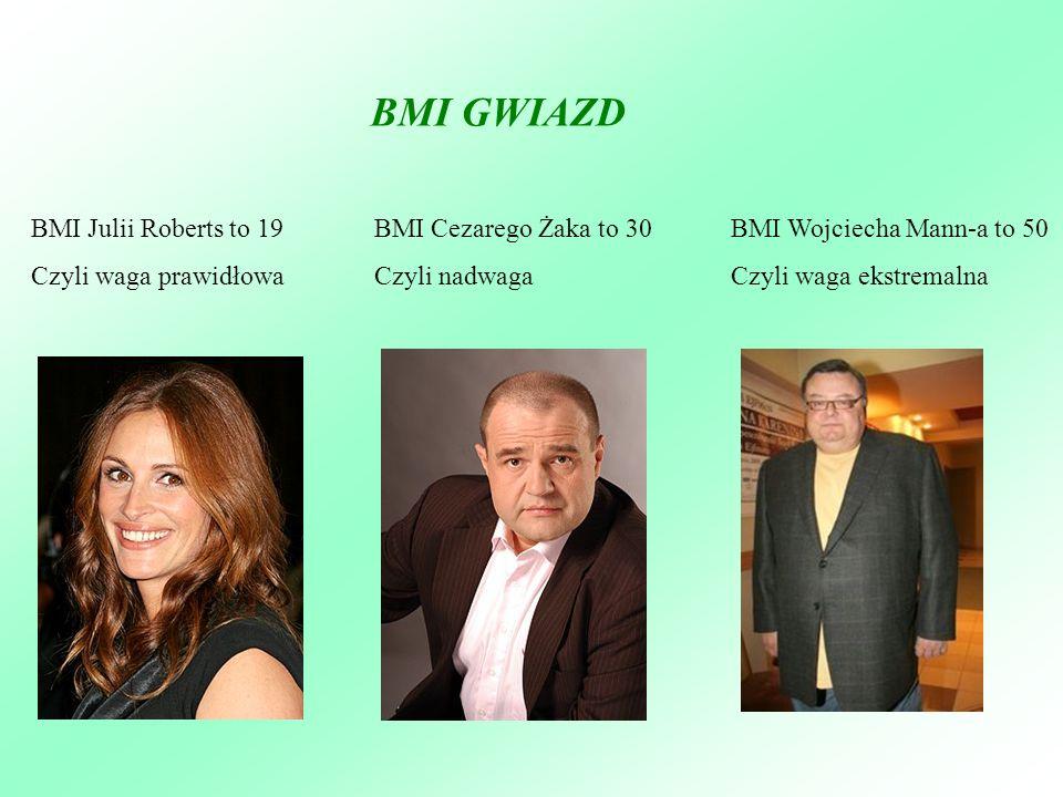 BMI GWIAZD BMI Julii Roberts to 19 Czyli waga prawidłowa BMI Cezarego Żaka to 30 Czyli nadwaga BMI Wojciecha Mann-a to 50 Czyli waga ekstremalna