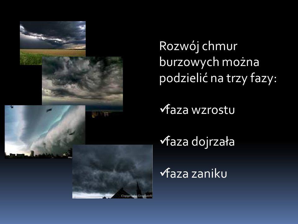 Rozwój chmur burzowych można podzielić na trzy fazy: faza wzrostu faza dojrzała faza zaniku