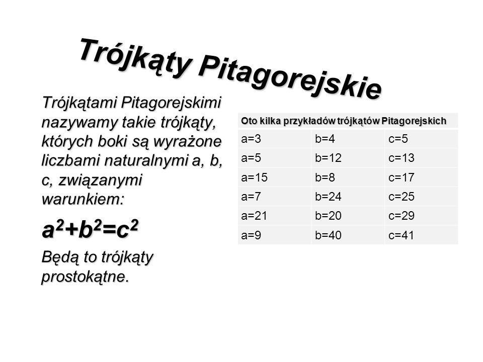 Trójkąty Pitagorejskie Oto kilka przykładów trójkątów Pitagorejskich a=3b=4c=5 a=5b=12c=13 a=15b=8c=17 a=7b=24c=25 a=21b=20c=29 a=9b=40c=41 Trójkątami