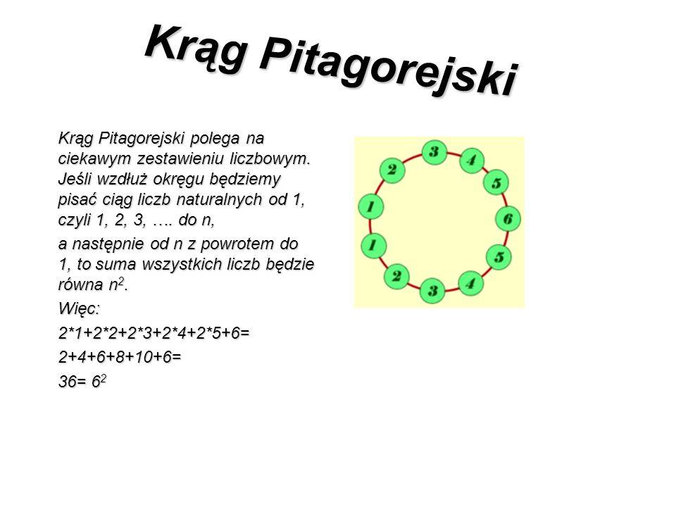 Krąg Pitagorejski Krąg Pitagorejski polega na ciekawym zestawieniu liczbowym. Jeśli wzdłuż okręgu będziemy pisać ciąg liczb naturalnych od 1, czyli 1,
