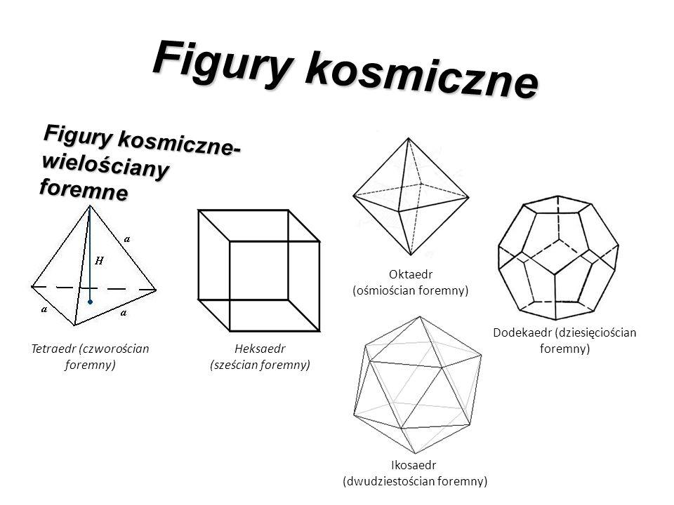 Figury kosmiczne Figury kosmiczne- wielościany foremne Tetraedr (czworościan foremny) Heksaedr (sześcian foremny) Oktaedr (ośmiościan foremny) Dodekae
