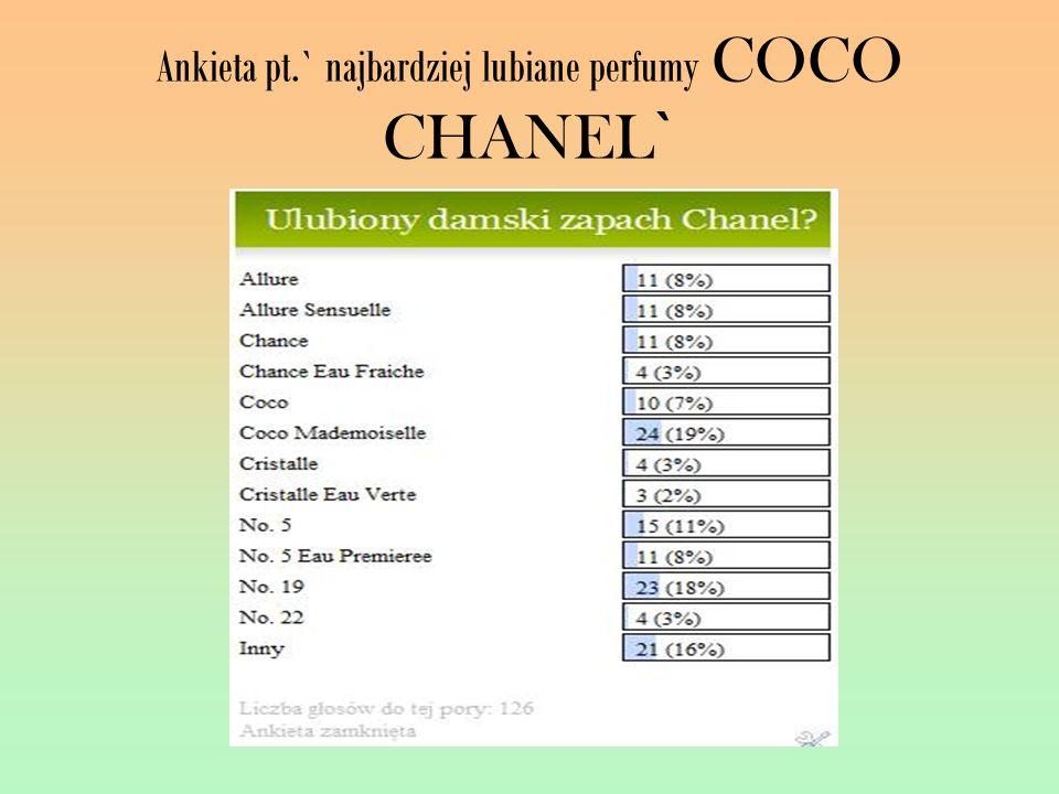 Ankieta pt.` najbardziej lubiane perfumy COCO CHANEL `