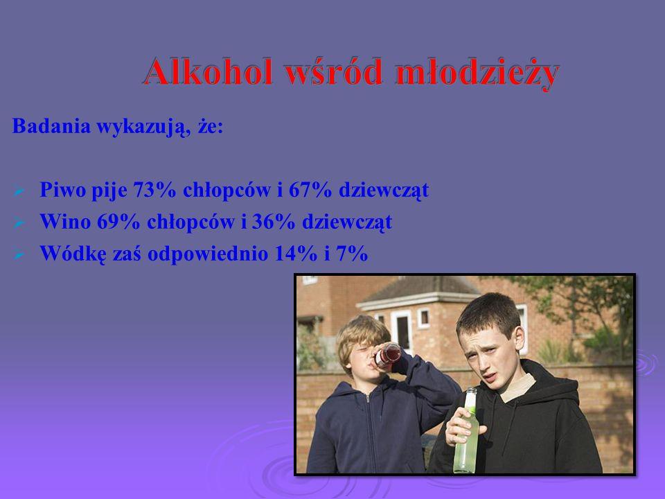 Badania wykazują, że: Piwo pije 73% chłopców i 67% dziewcząt Wino 69% chłopców i 36% dziewcząt Wódkę zaś odpowiednio 14% i 7%