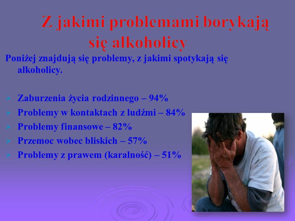 Poniżej znajdują się problemy, z jakimi spotykają się alkoholicy. Zaburzenia życia rodzinnego – 94% Problemy w kontaktach z ludźmi – 84% Problemy fina