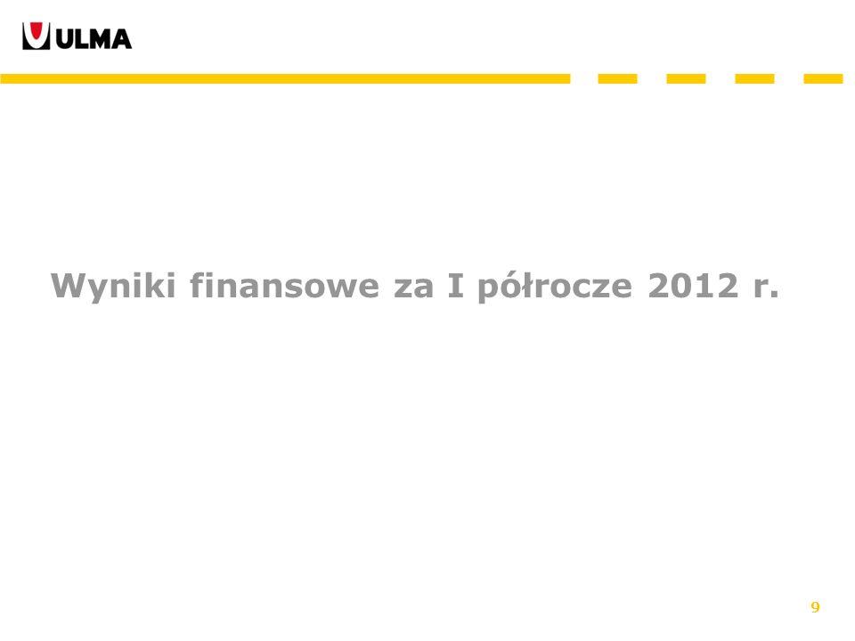 9 Wyniki finansowe za I półrocze 2012 r.