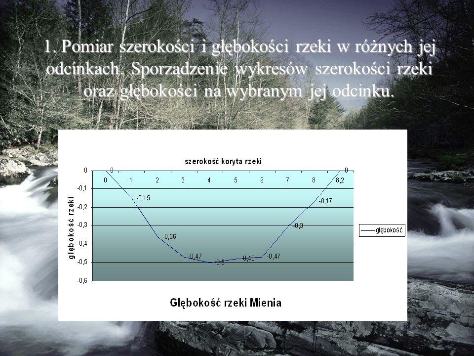 1. Pomiar szerokości i głębokości rzeki w różnych jej odcinkach.