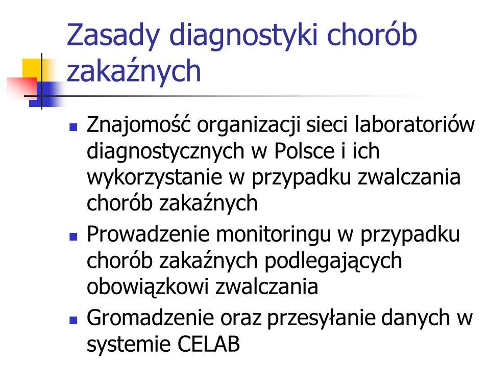 Zasady diagnostyki chorób zakaźnych Znajomość organizacji sieci laboratoriów diagnostycznych w Polsce i ich wykorzystanie w przypadku zwalczania choró
