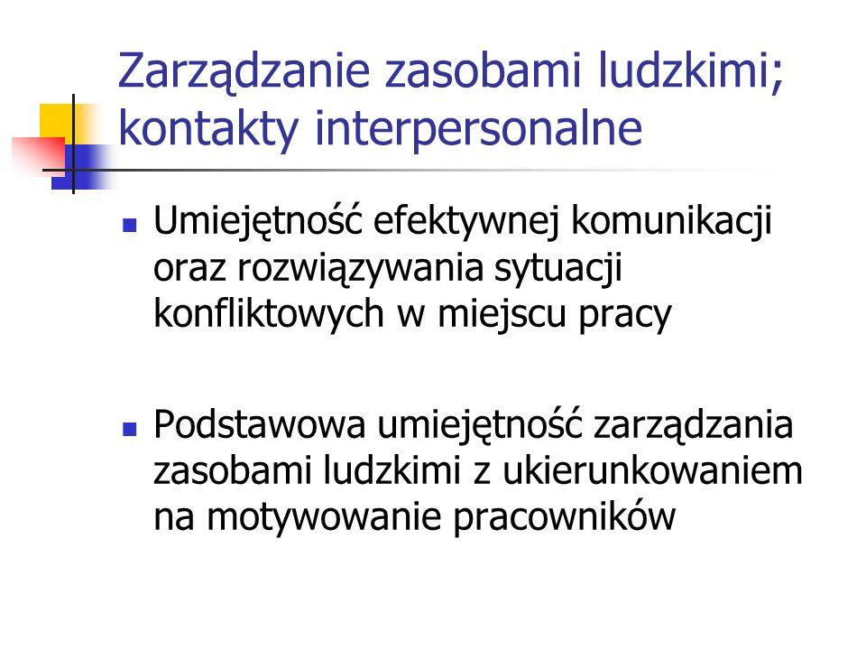 Zarządzanie zasobami ludzkimi; kontakty interpersonalne Umiejętność efektywnej komunikacji oraz rozwiązywania sytuacji konfliktowych w miejscu pracy P