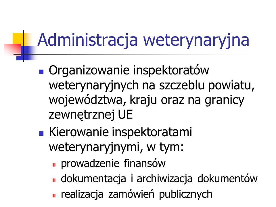 Administracja weterynaryjna Organizowanie inspektoratów weterynaryjnych na szczeblu powiatu, województwa, kraju oraz na granicy zewnętrznej UE Kierowa