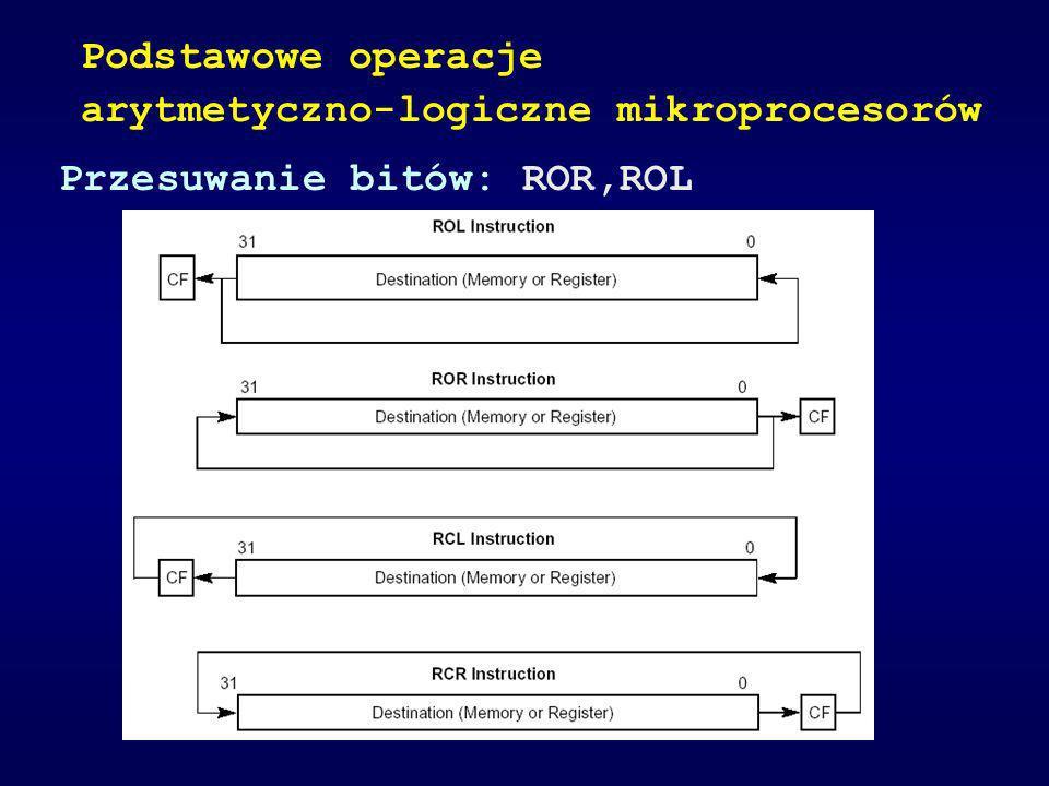 Przesuwanie bitów: ROR,ROL Podstawowe operacje arytmetyczno-logiczne mikroprocesorów