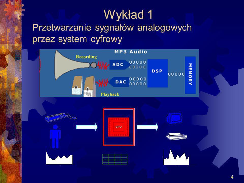 4 Wykład 1 Przetwarzanie sygnałów analogowych przez system cyfrowy