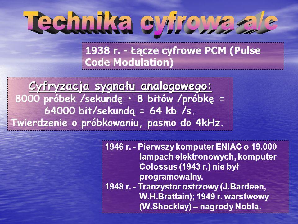 Cyfryzacja sygnału analogowego: 8000 próbek /sekundę 8 bitów /próbkę = 64000 bit/sekundą = 64 kb /s. Twierdzenie o próbkowaniu, pasmo do 4kHz. 1946 r.
