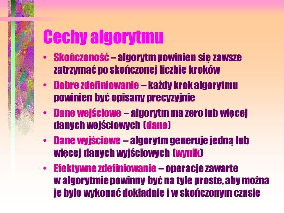 Notacja asymptotyczna c 2 g(n) c1 g(n)c1 g(n) f(n) n n0n0 f(n) = (g(n))
