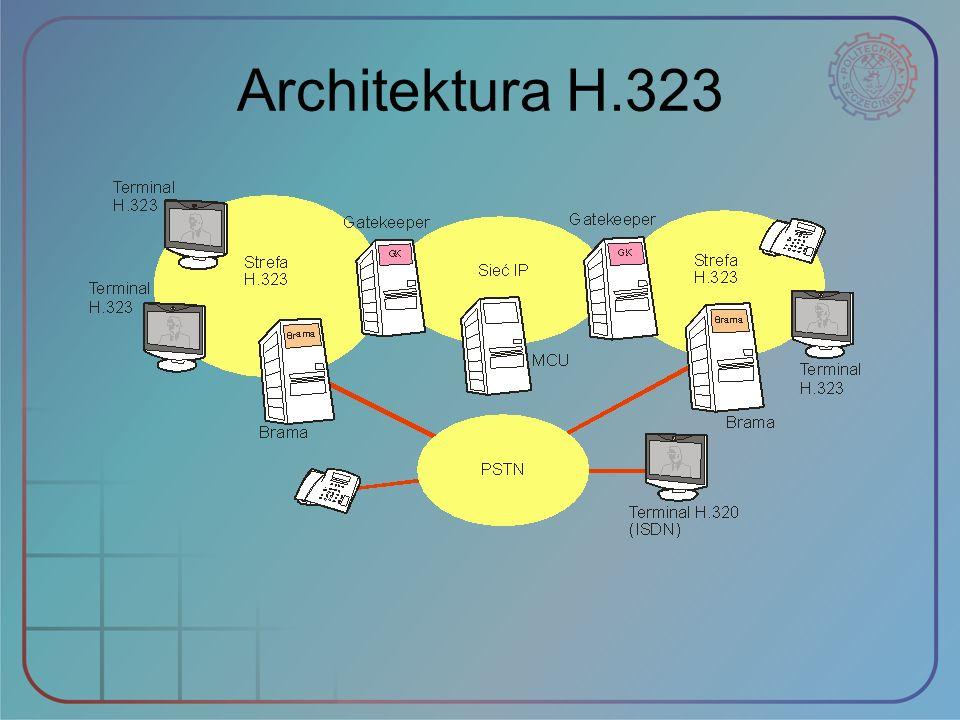 Architektura H.323