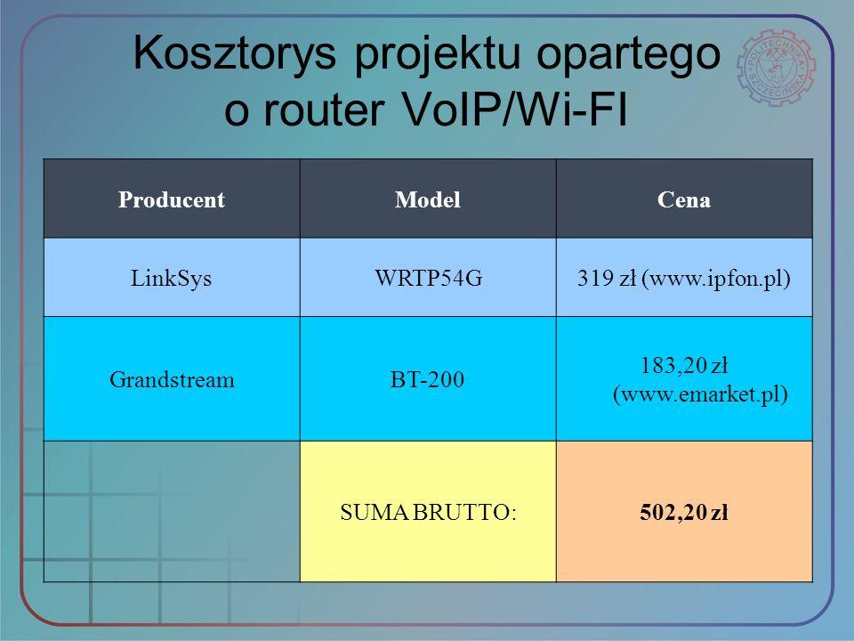 Kosztorys projektu opartego o router VoIP/Wi-FI ProducentModelCena LinkSysWRTP54G319 zł (www.ipfon.pl) GrandstreamBT-200 183,20 zł (www.emarket.pl) SU