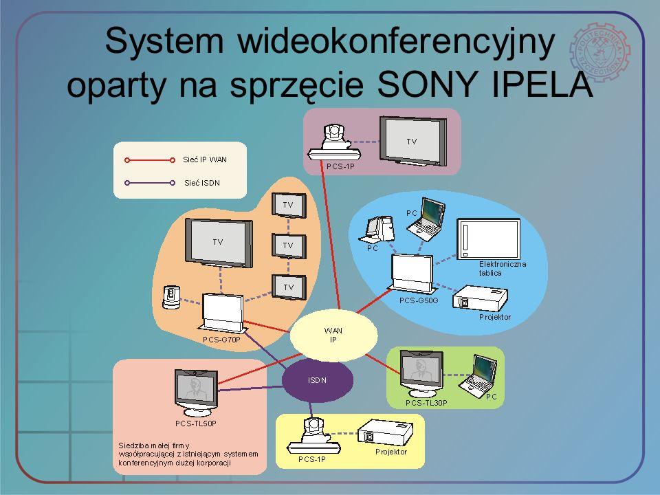 System wideokonferencyjny oparty na sprzęcie SONY IPELA