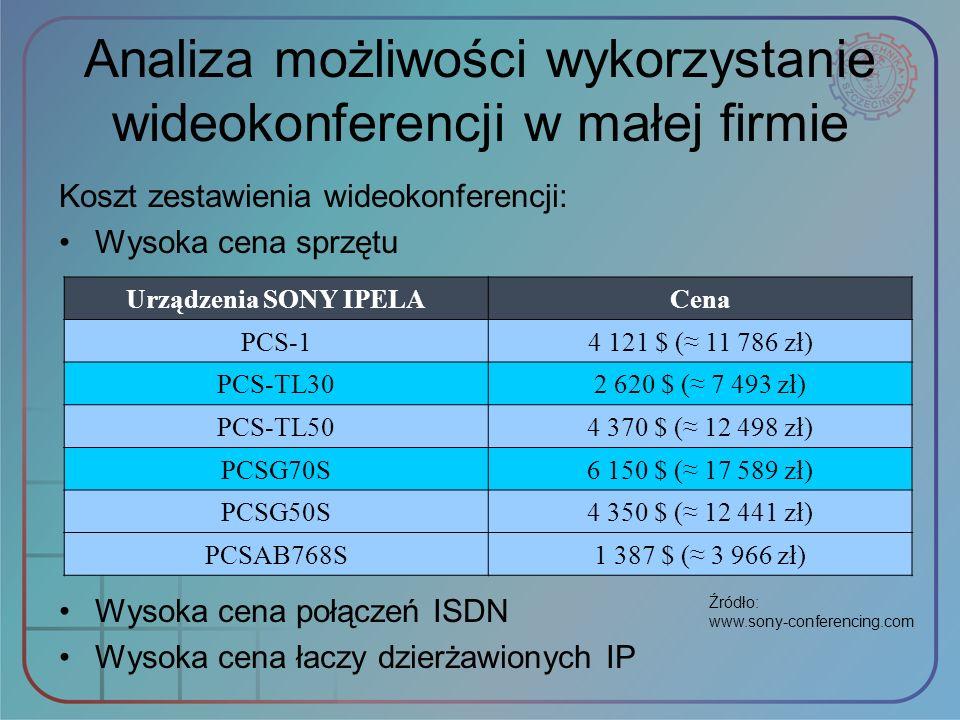 Analiza możliwości wykorzystanie wideokonferencji w małej firmie Koszt zestawienia wideokonferencji: Wysoka cena sprzętu Wysoka cena połączeń ISDN Wys