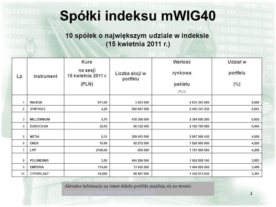 4 Spółki indeksu mWIG40 10 spółek o największym udziale w indeksie (15 kwietnia 2011 r.) LpInstrument Kurs Liczba akcji w portfelu WartośćUdział w na