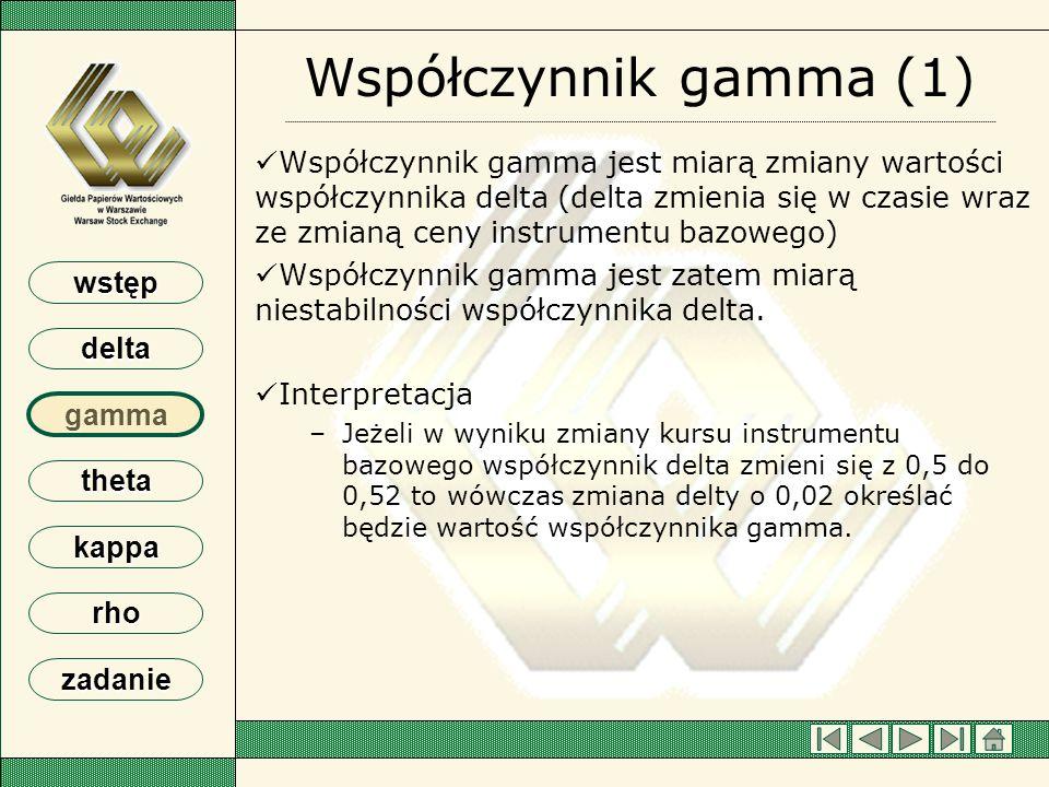 wstęp delta gamma theta kappa rho zadanie Współczynnik gamma (1) Współczynnik gamma jest miarą zmiany wartości współczynnika delta (delta zmienia się