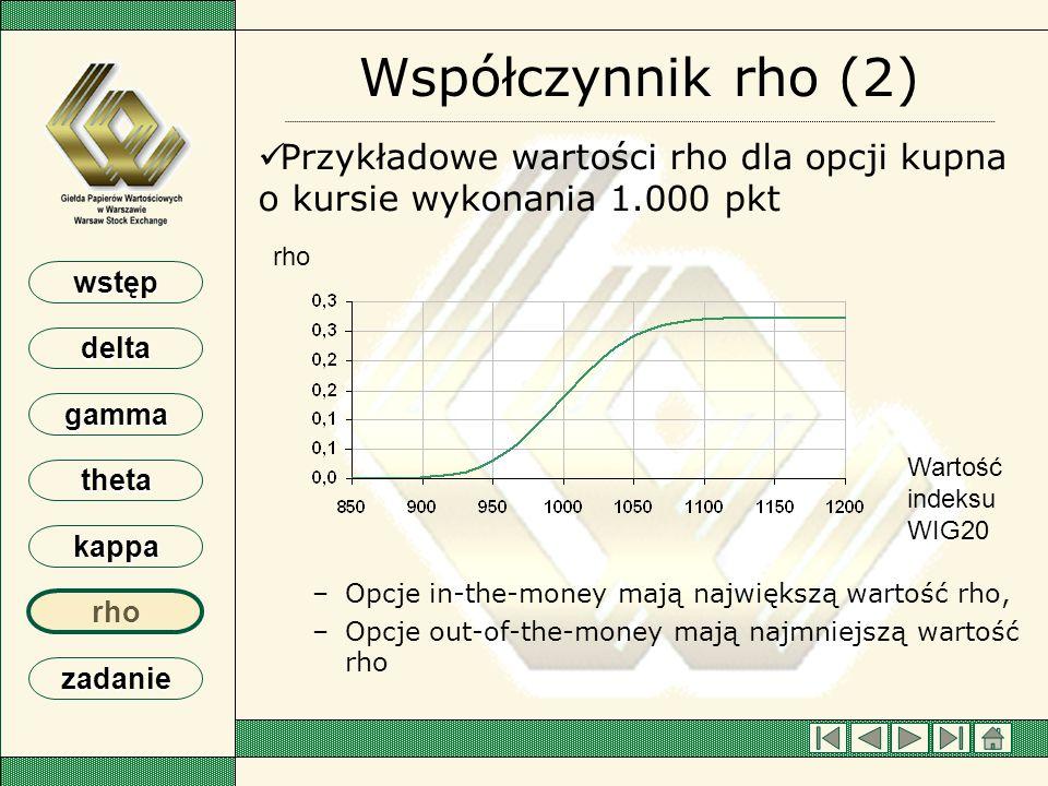 wstęp delta gamma theta kappa rho zadanie Współczynnik rho (2) rho Wartość indeksu WIG20 Przykładowe wartości rho dla opcji kupna o kursie wykonania 1