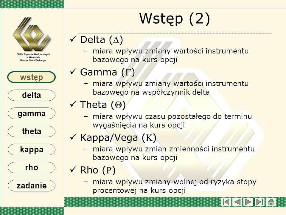 wstęp delta gamma theta kappa rho zadanie Współczynnik kappa (vega) (4) Przykład – –Wartość opcji =1,98 – –Zmienność instrumentu bazowego=10% – –Czas do wygaśnięcia=90 dni – –Kappa (Vega) opcji=0,20 Jaka będzie wartość opcji w wyniku spadku zmienności instrumentu bazowego o 2% Obliczenia – –Wartość opcji spadnie o 0,40 = 0,20 x 2 – –Nowa wartość opcji 1,58 = 1,98 – 0,40