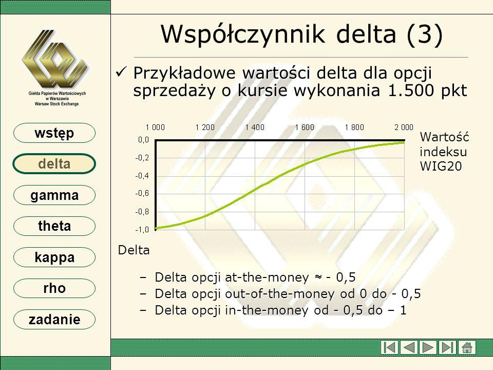 wstęp delta gamma theta kappa rho zadanie Współczynnik delta (4) Przykład – –Kurs indeksu WIG20 = 1.450 pkt – –Kurs opcji kupna = 73 pkt sprzedaży = 99,76 pkt – –Delta opcji kupna = 0,57 opcji sprzedaży = - 0,43 – –Wartość indeksu WIG20 rośnie o 10 pkt do poziomu 1.460 pkt (wzrost o 0,7%) – –Zmiana kursu opcji kupna kurs opcji rośnie o 5,7 pkt = 0,57 x 10 pkt kurs opcji rośnie do poziomu 78,7 pkt = 73 pkt + 5,7 pkt kurs opcji rośnie o 7,8% = 5,7 pkt / 73 pkt – –Zmiana kursu opcji sprzedaży kurs opcji spada o 4,3 pkt = - 0,43 x 10 pkt kurs opcji spada do poziomu 95,76 pkt = 99,76 pkt – 4,3 pkt kurs opcji spada o 4,3% = 4,3 pkt / 99,76 pkt