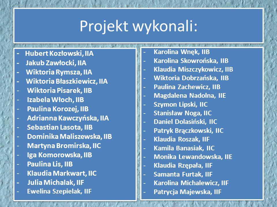 Projekt wykonali: - Hubert Kozłowski, IIA - Jakub Zawłocki, IIA - Wiktoria Rymsza, IIA - Wiktoria Błaszkiewicz, IIA -Wiktoria Pisarek, IIB -Izabela Wł