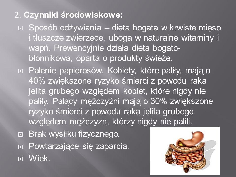 Pojedyncze polipy gruczołowe jelita grubego: 1.Zespół Lyncha.