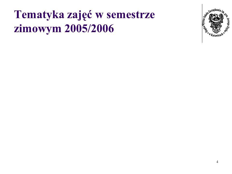 4 Tematyka zajęć w semestrze zimowym 2005/2006